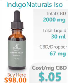 IndigoNaturals 2000 CBD Isolate for allergy and  histamine issues